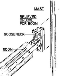DIAGRAM OF THE GOOSENECK THAT ATTACHES TO THE BOOM-MAST THAT HAS FAILED